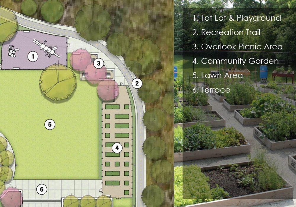 Overlook Park & Community Garden